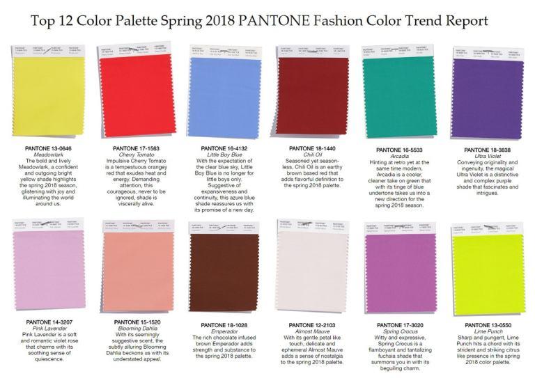Модные цвета сезона весна-лето 2018